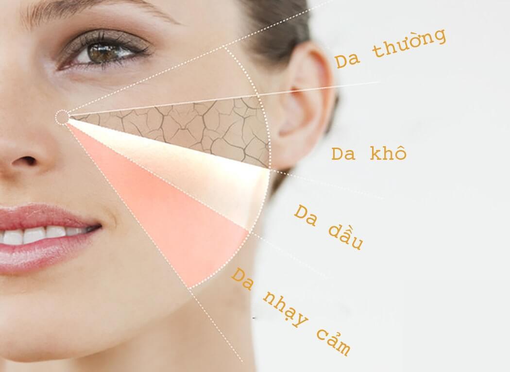Goldskin được cơ chế tự nhiên nên phù hợp các loại da.