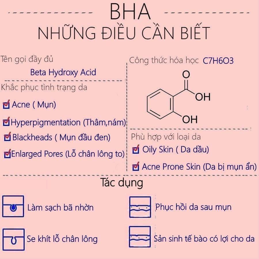 Những điều cần biết về BHA