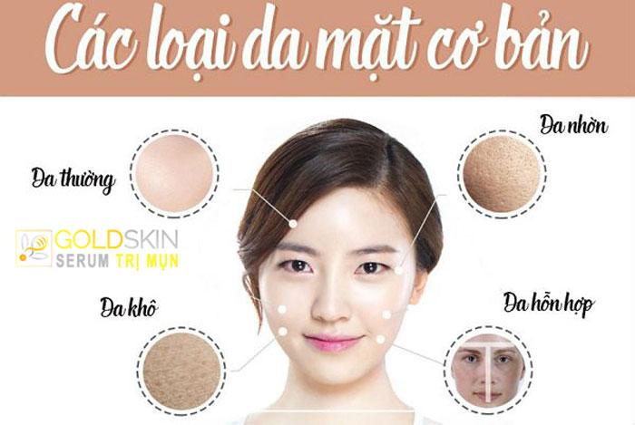 Sản phẩm nào có thể chăm sóc da mặt tốt?