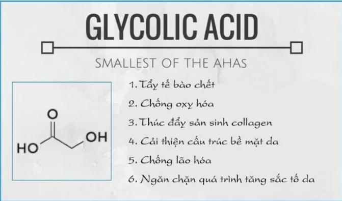 Những hiệu quả mà Glycolic Acid mang lại
